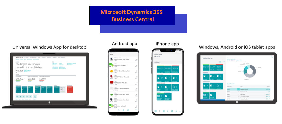 Dynamics 365 Business Central - Indus Software Solutions